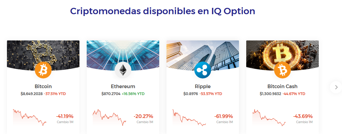Commodity options trading brokers
